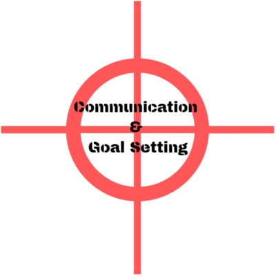 Communication & Goal Setting